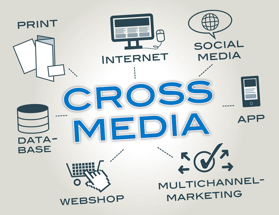 Le cross-média et la communication papier